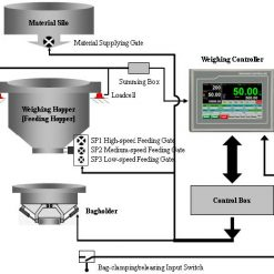Timbangan-Supmeter-BST106-M10[AL] 02