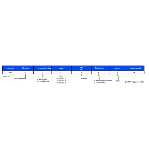Webowt-ID203-Weighing-Indicator-03